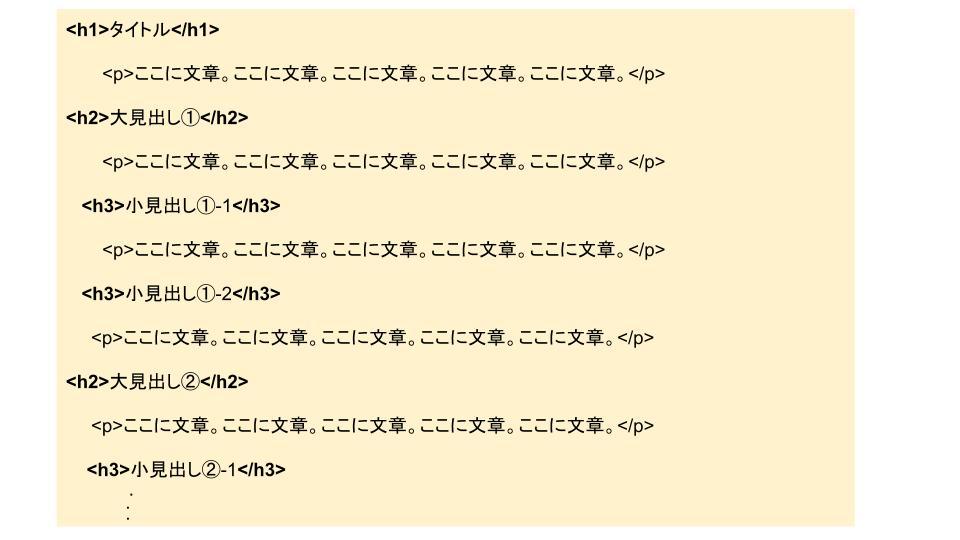 正しいマークアップで書かれたタグを説明するためのオリジナル画像です