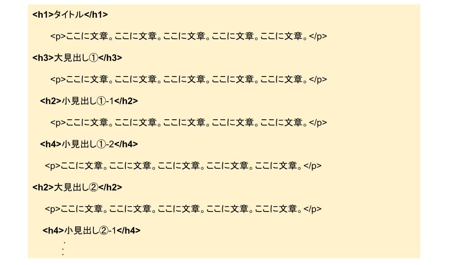 間違ったhtmlマークアップを説明するためのオリジナル画像です