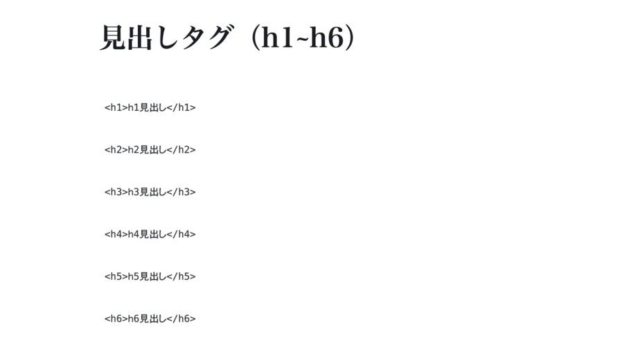 見出しタグ(h1~h6)のHTML記述をしている画面のスクリーンショットです
