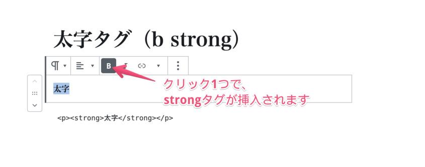 WordPressのブロックエディターで、太字を指定し、strongタグが挿入されていることを示すスクリーンショットです