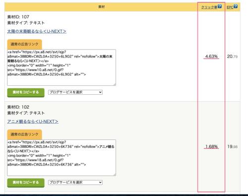 A8.netの広告選択画面で広告ごとのクリック率を確認できることを示すスクリーンショットです