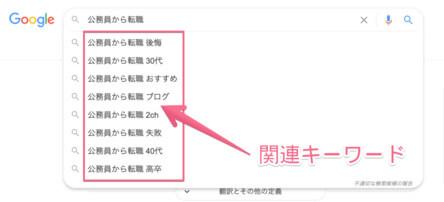Googleの検索窓にキーワードを入れ、その関連キーワード(よく一緒に検索されているキーワード)を表示させた画面のスクリーンショットです